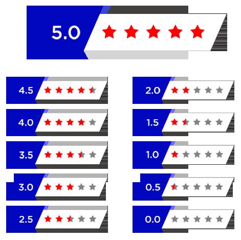 reviews--group
